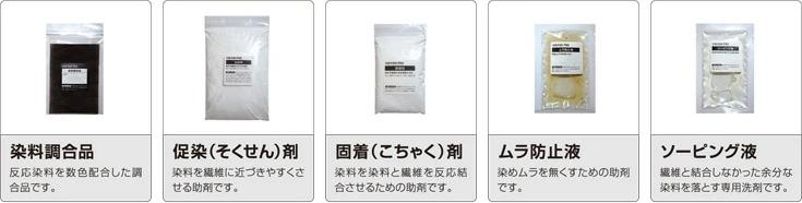 内容物 / そめそめキットPro